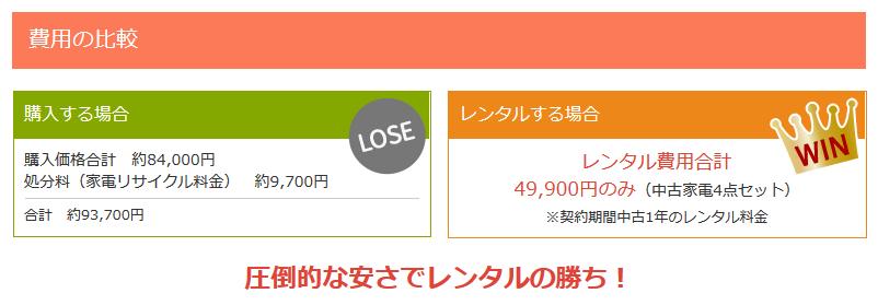 家具・家電レンタル③